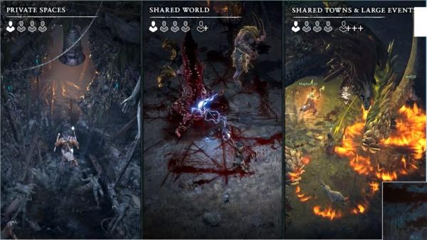 Singleplayer- und Multiplayer-Inhalte in Diablo 4