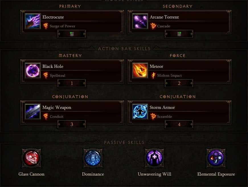 Zauberin Build Diablo