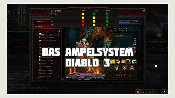 Das Ampelsystem für D3