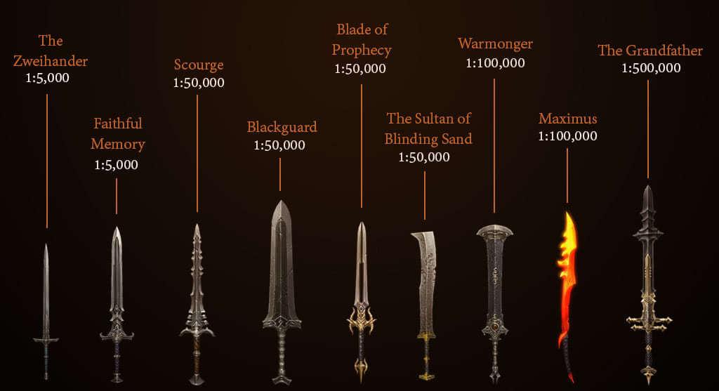 Diablo  Wizard Support Build